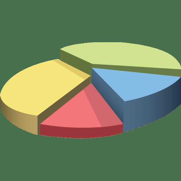 CabinPanda-CabinPanda and SurveyMethods Integration