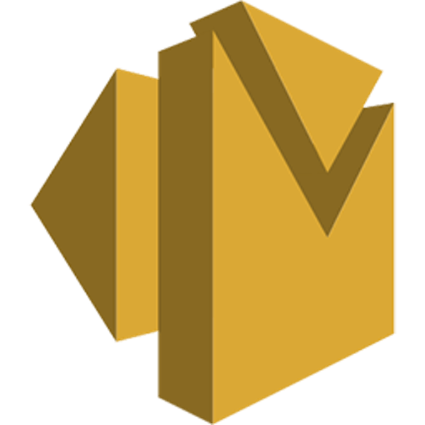 CabinPanda-CabinPanda and Amazon SES Integration